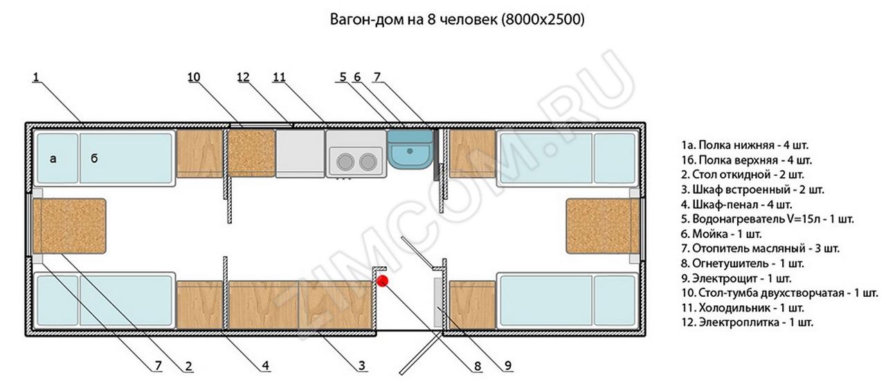 Вагон-дом на 8 человек (8000х2500)