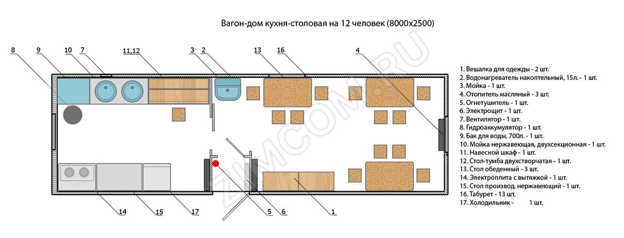 Бытовка кухня-столовая на 12 человек (8000×2500)