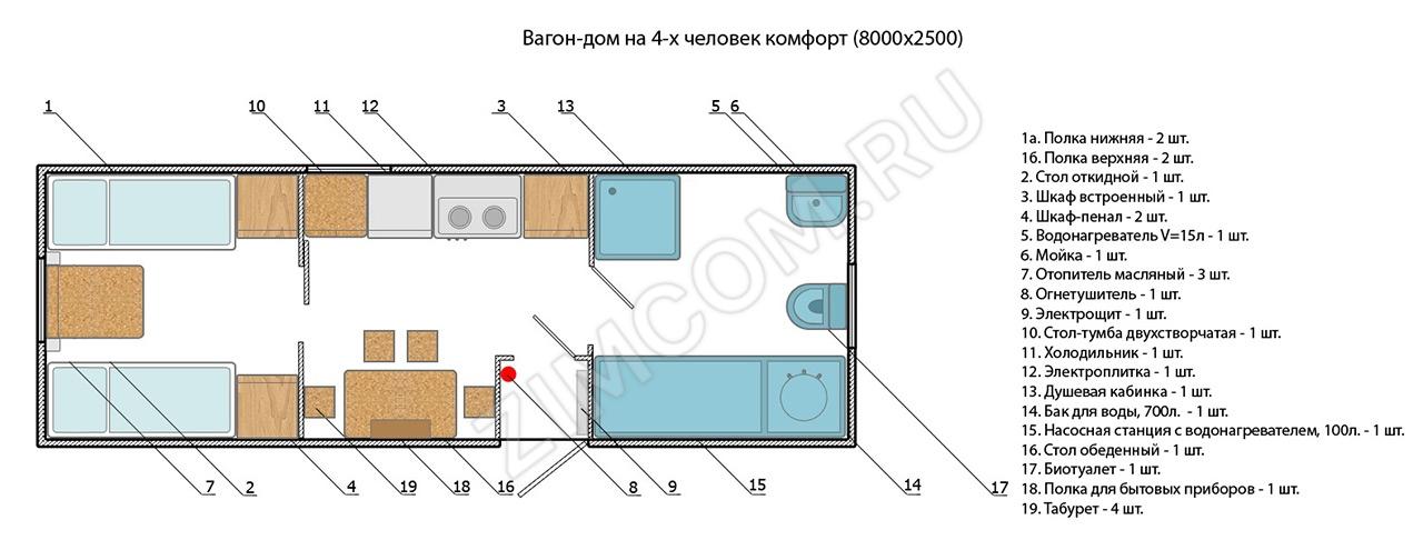 Бытовка на 4-х человек комфорт (8000×2500)